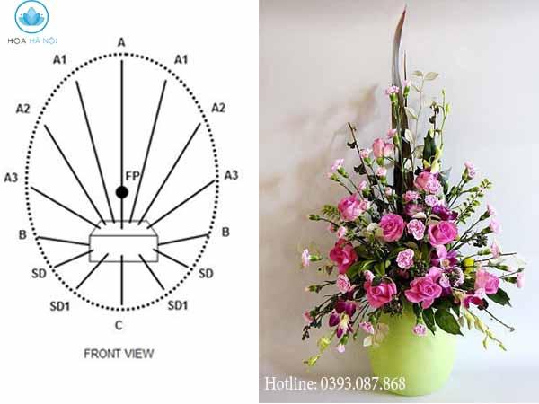 Một số cách cắm hoa đơn giản 1