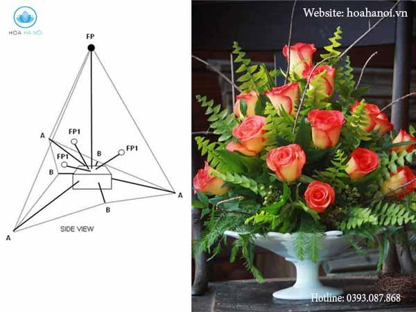 Kinh nghiệm cắm hoa tươi đơn giản 2