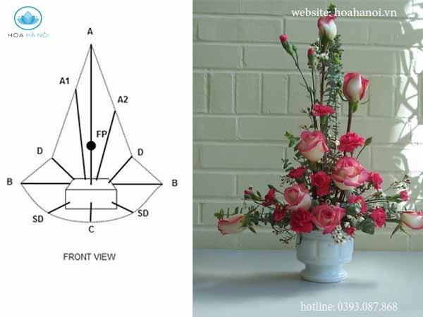 Kinh nghiệm cắm hoa tươi đơn giản 3