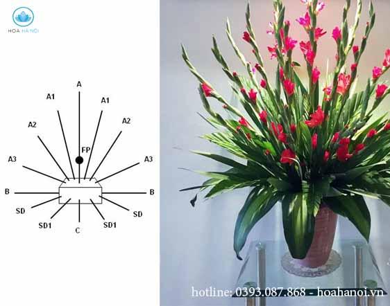 Kinh nghiệm cắm hoa tươi đơn giản 8